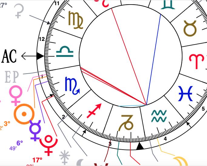 Cercles, bulles, ronds - sur aspects Captur18