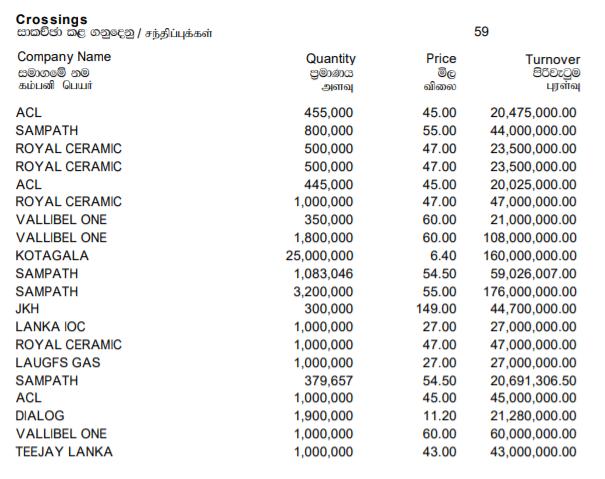 KOTAGALA PLANTATION PLC (KOTA.N0000) - Page 4 4f9f5a10