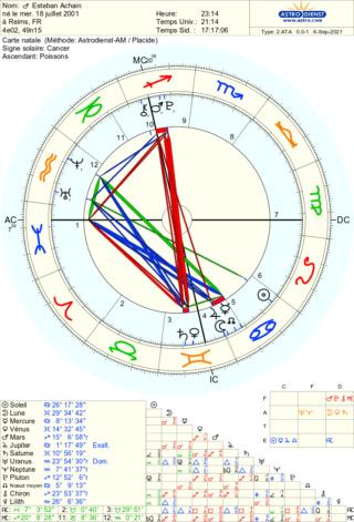 Noeud Sud et Soleil  Astro_10