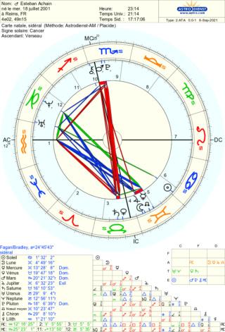Noeud Sud et Soleil  Astro_11