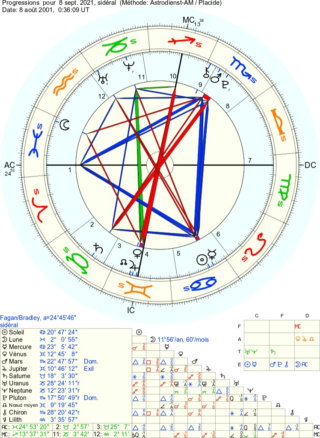 Jupiter conjoint vénus Img_2013