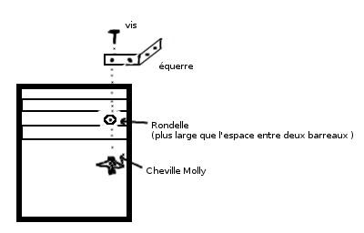 """Volière """"Carla"""" help jointures fissurées^^' Fixati10"""