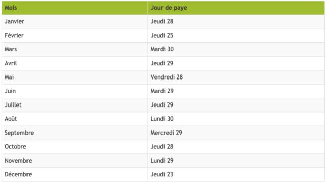 Dates des virements du salaire 2021 et comment calculer son salaire + indemnités de jury d'examen Captu112