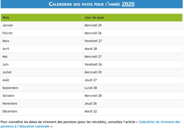 Dates des virements du salaire 2020 et comment calculer son salaire + indemnités de jury d'examen Captur80