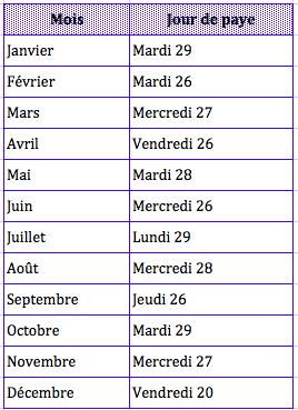 Calendrier Paie Prof.Dates Des Virements Du Salaire 2019 Et Comment Calculer Son