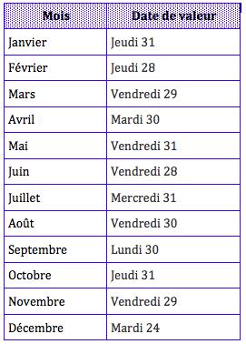 Julien Delmas Calendrier.Dates Des Virements Du Salaire 2019 Et Comment Calculer Son