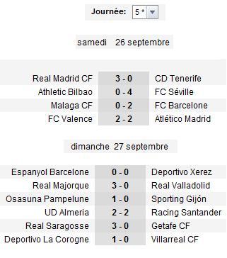 Les archives pronostics championnat espagnol de foot - Page 2 Sans_t60