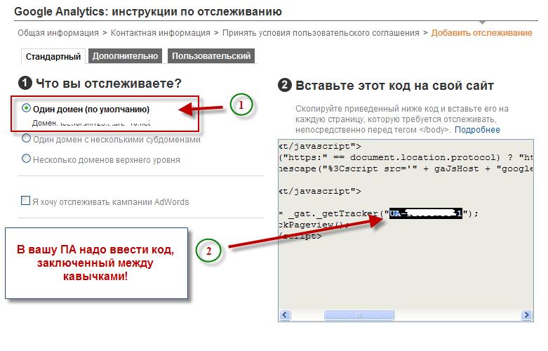 Интеграция Google Analytics на форумах Forum2x2 Code10