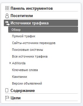 Интеграция Google Analytics на форумах Forum2x2 Panel_10