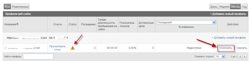 Интеграция Google Analytics на форумах Forum2x2 Profil23