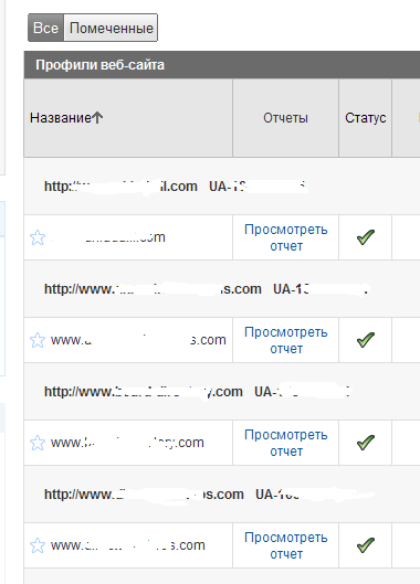Интеграция Google Analytics на форумах Forum2x2 Websit10
