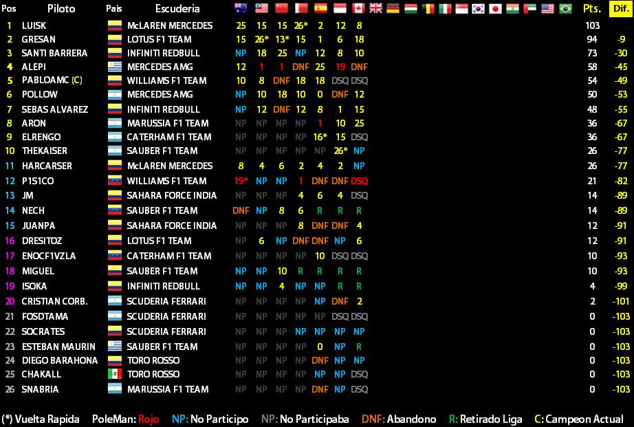07 - Gran Premio de Canada - Mundial F1 Mundia10
