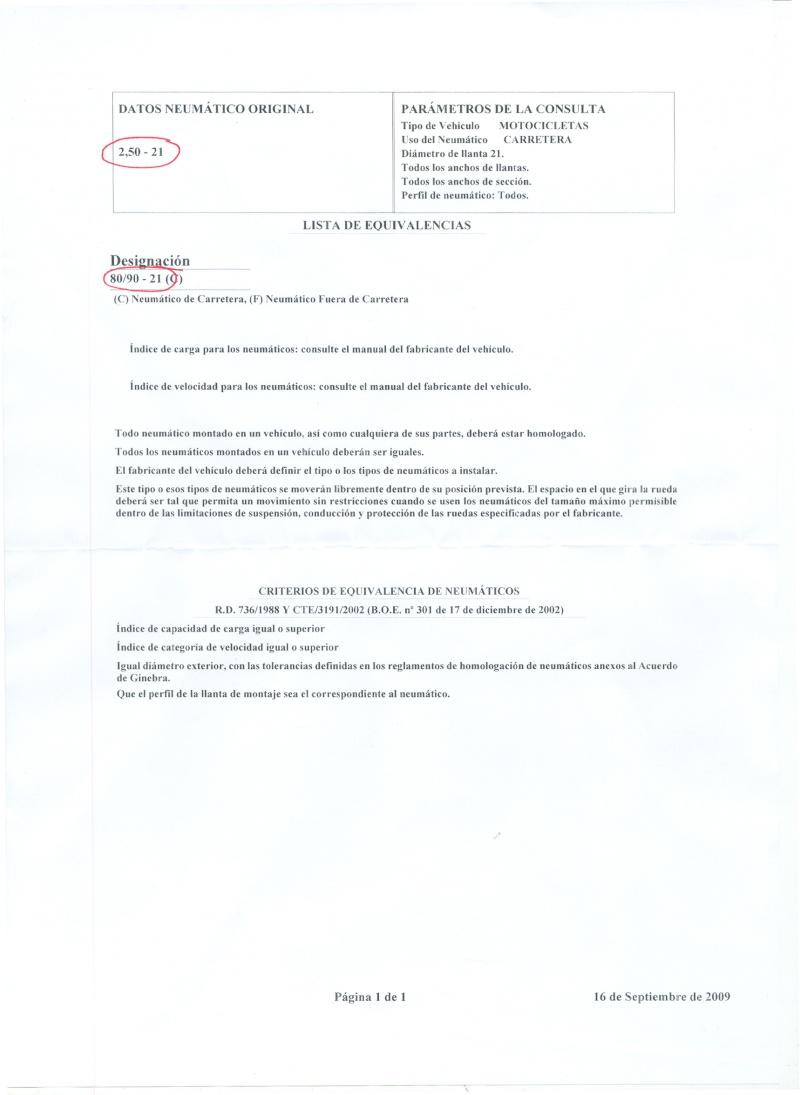 Puch Cobra - Medidas Y Equivalencias De Neumáticos 0123