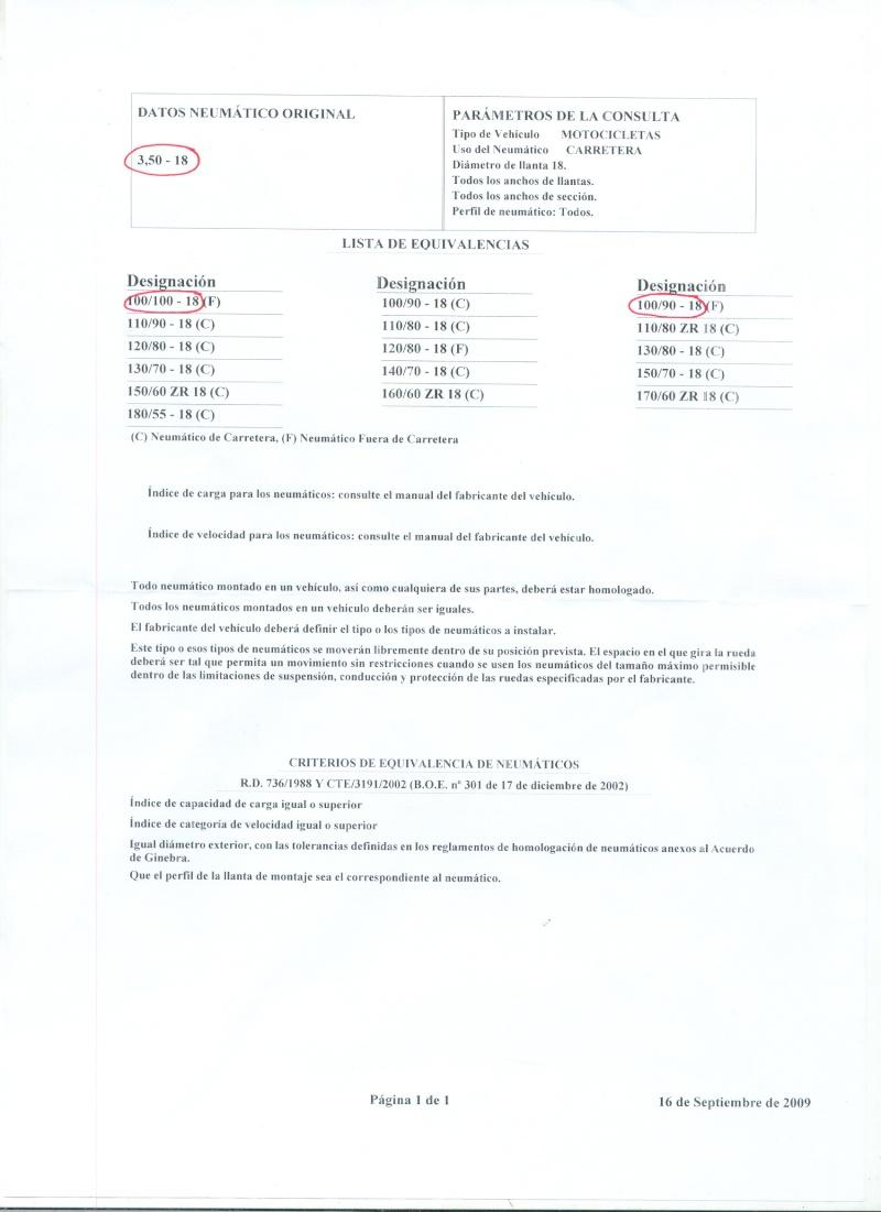 Puch Cobra - Medidas Y Equivalencias De Neumáticos 0221