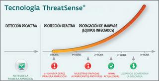 ESET Smart Security v4.0.417 Home/Business Edition Español Final Img_ze10