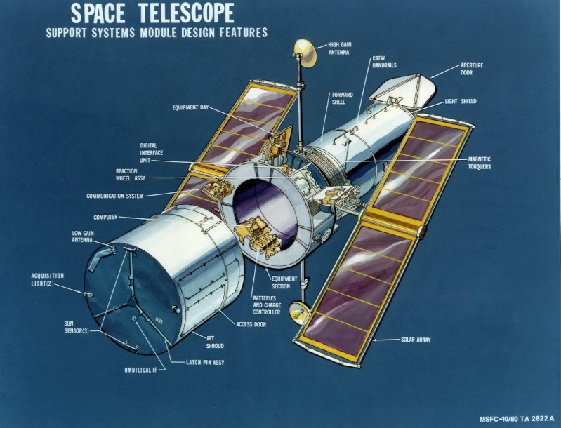Les satellites en 4 grandes familles 15_hst10
