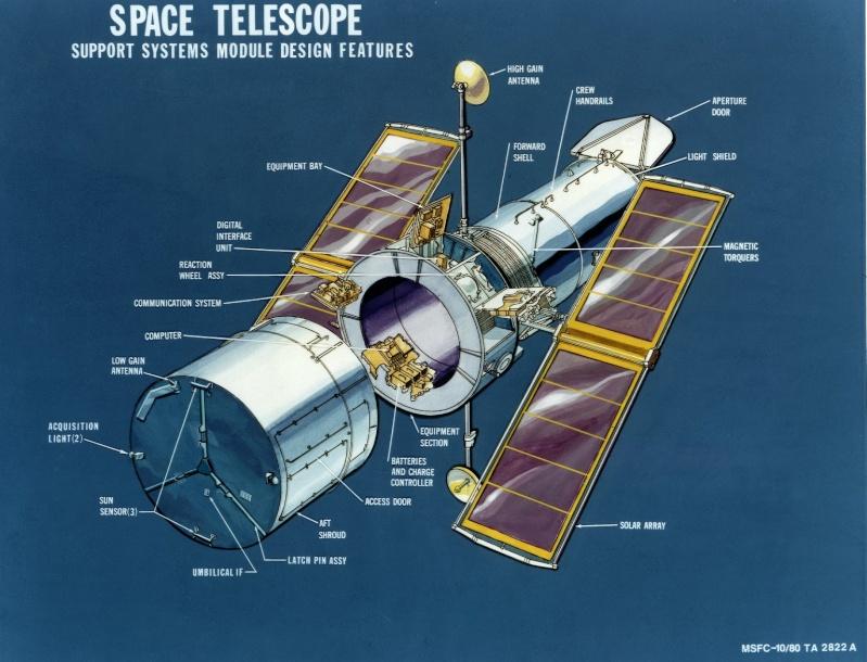 Les satellites en 4 grandes familles - Page 3 15_hst11
