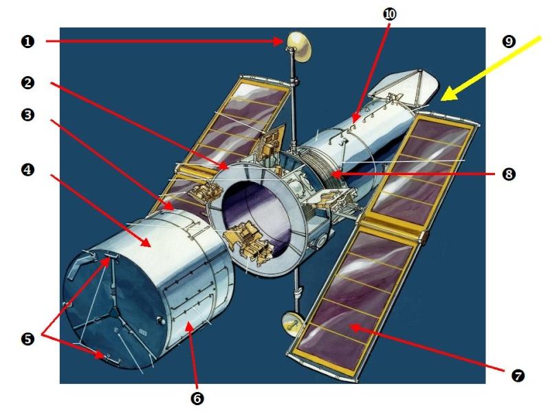 Les satellites en 4 grandes familles - Page 2 15_pla12