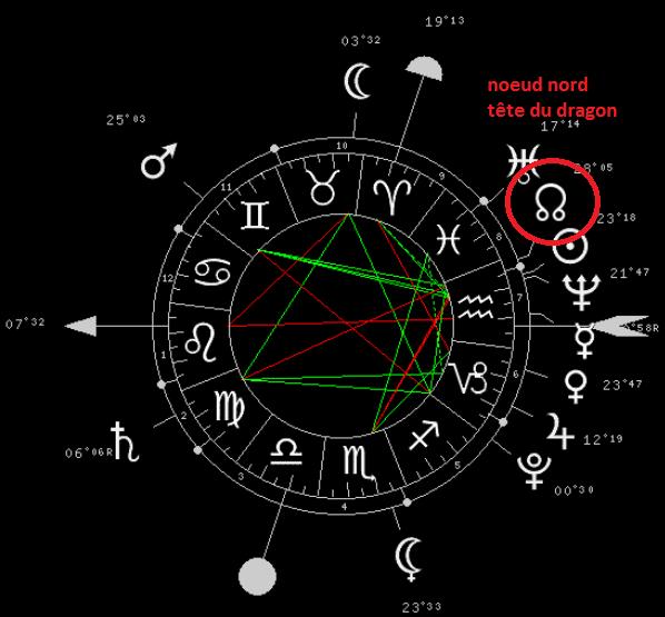 Dossier juin 2013: dragon(s) & draconie Noeud_10