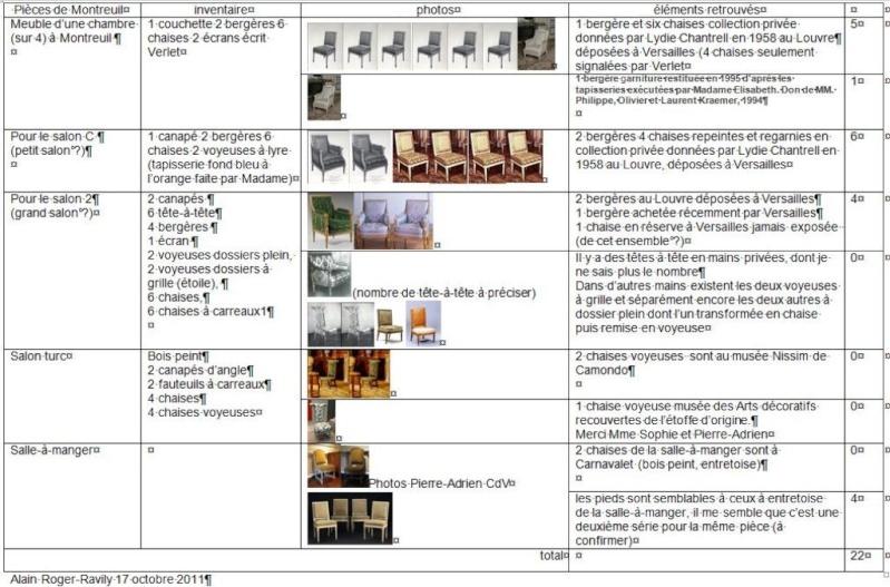 Exposition Mme Elisabeth à Montreuil - Page 3 Aa11
