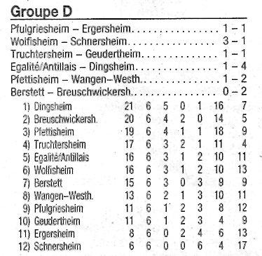 L e FC Wangen Westhoffen Numar193