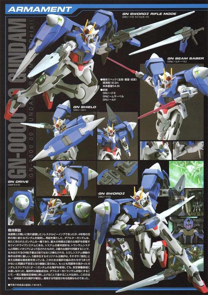 Gundam Scale Model 15690612