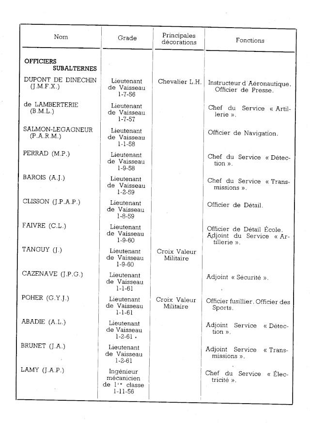 CROISEUR ÉCOLE JEANNE D'ARC - Page 5 24_tif17