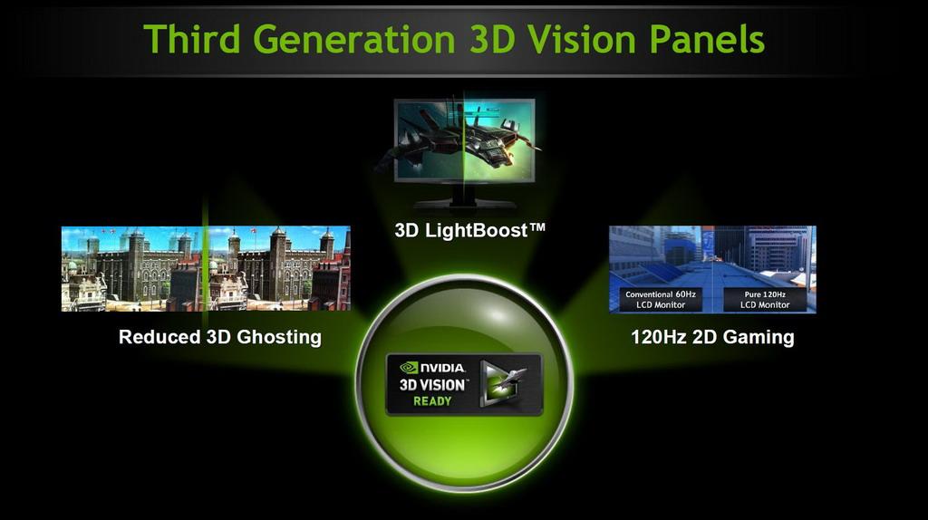 FS/FT- 5* Asus 3D LED 120Hz Monitor VG278H 20111011