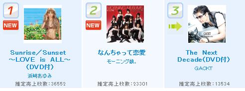 Morning Musume -- NANCHATTE RENAI 「なんちゃって恋愛」 Retfws10