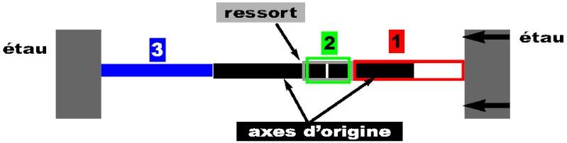 axe rallongé Fly Axe_fl10