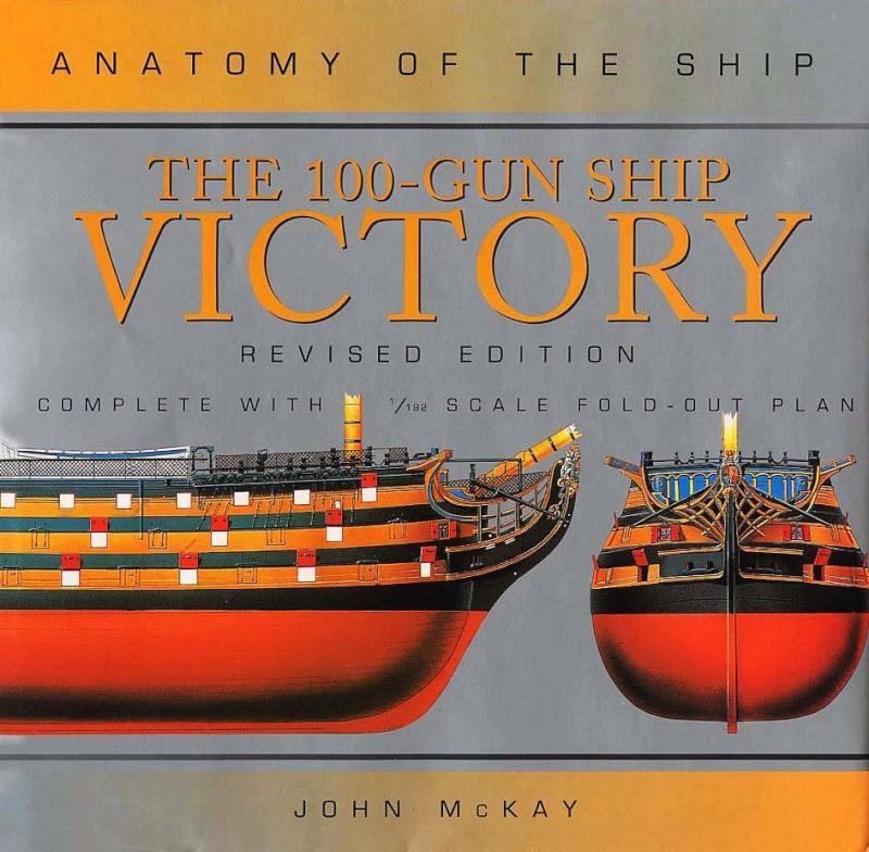 Anatomy of the ship hms Victory Anatom10