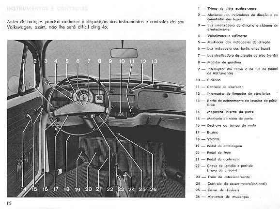 VW Fusca - Material Técnico & Afins Ft_6510