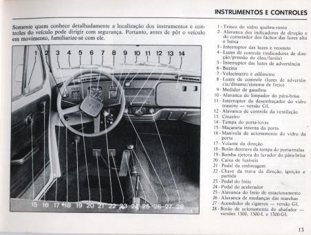 VW Fusca - Material Técnico & Afins Ft_6610