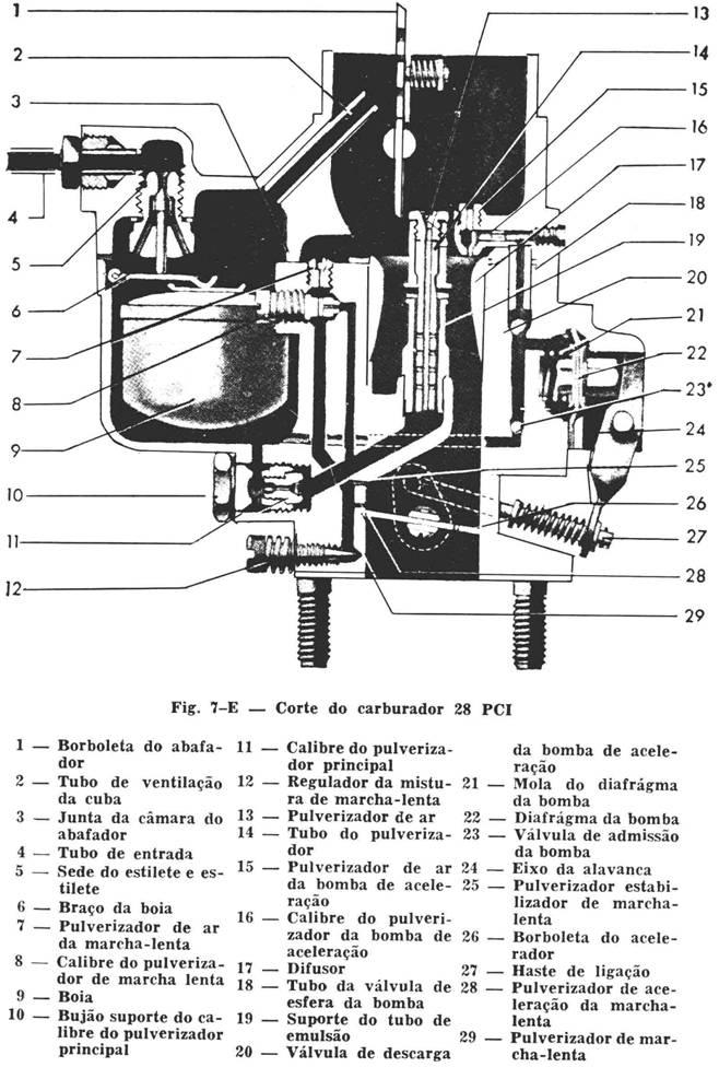 VW Fusca - Material Técnico & Afins Ft_9110
