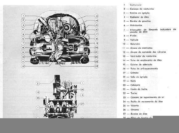 VW Fusca - Material Técnico & Afins Ft_9410