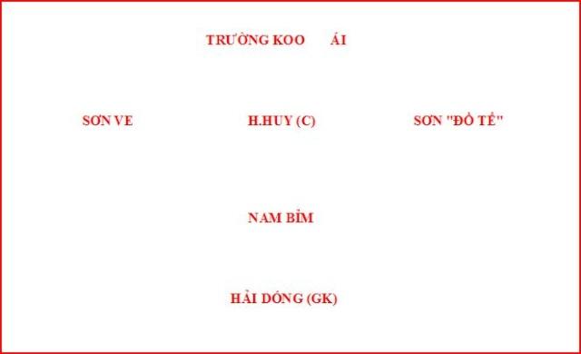 Bát Mọt United FC - Thông cáo của Đội bóng F11