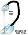 Cavi per gli Speedport Speedp12
