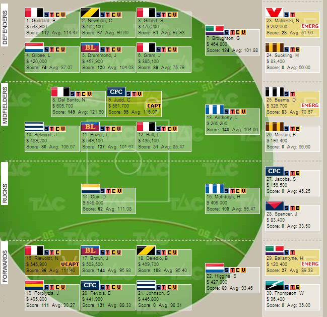 Who is interested in the 2010 League? Untitl11