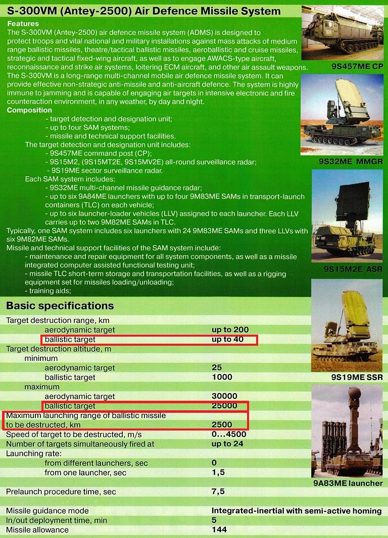 إنترفاكس الروسية : مصر واحدة من أوائل المشترين الأجانب لنظام صواريخ الدفاع الجوى المتطورة Antei-2500 - صفحة 3 S-300v10