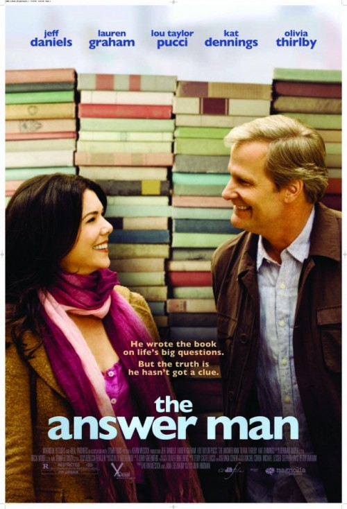 The Answer Man 2009 BDRip XviD-FRAGMENT The-an10