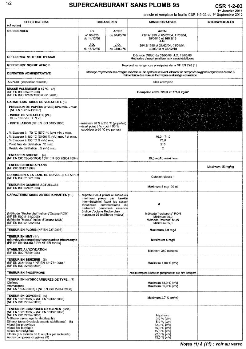 CARBURANT & Energie Sp95_110