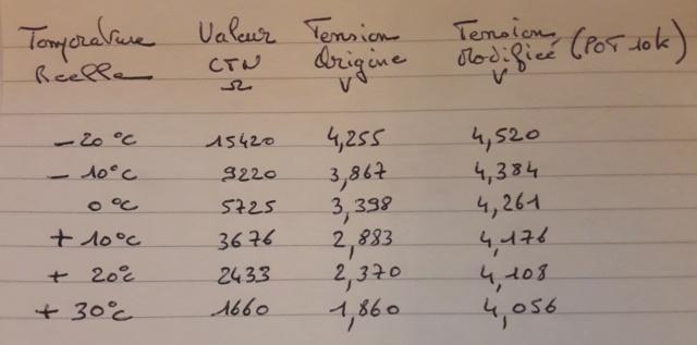 La sonde de température d'air des MT, YZFr et XSR - Page 3 20211013