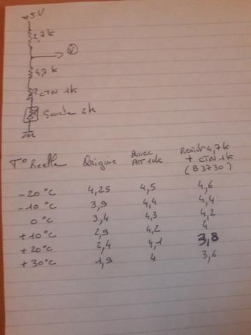 La sonde de température d'air des MT, YZFr et XSR - Page 3 20211014