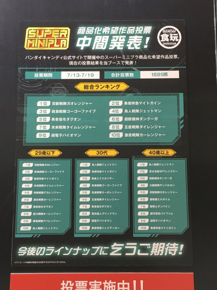 Bandai Super Minipla - Page 2 Caa0610
