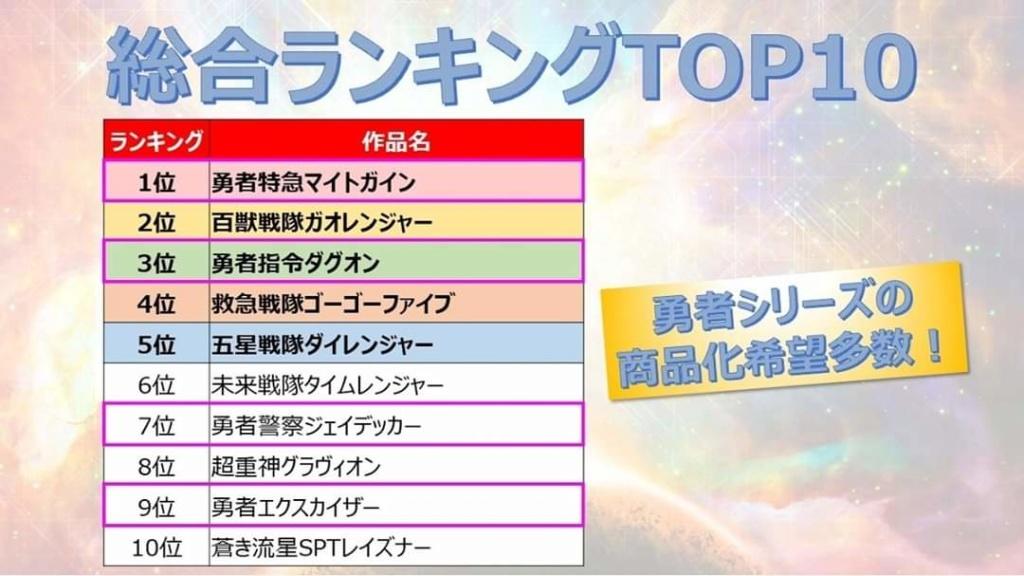 Bandai Super Minipla - Page 3 Fb_img11