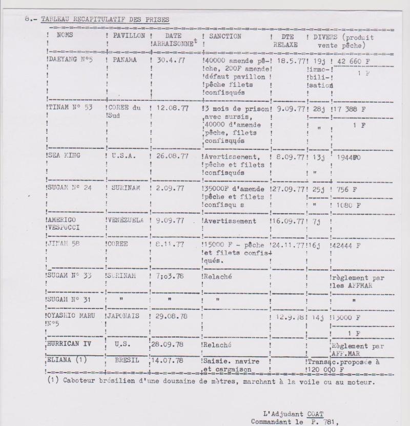 [ Divers Gendarmerie Maritime ] Arraisonnement à la 12,7 mm Guyane10
