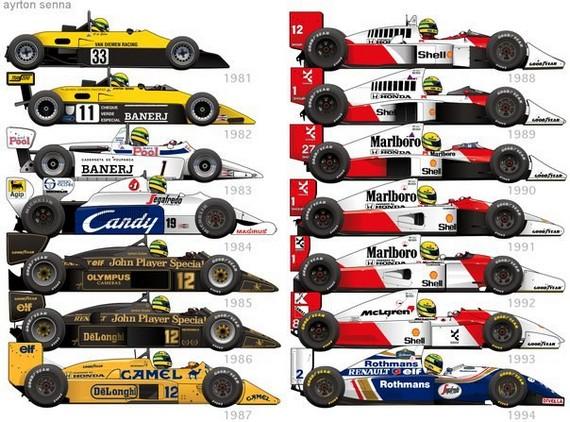 Ayrton Senna da Silva - Hommage... - Page 3 Senna-10