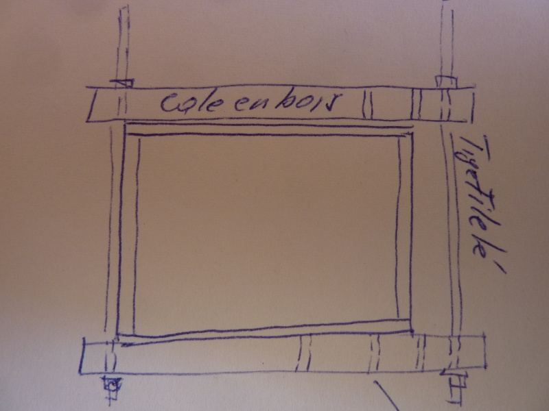 [Questions] fabriquer une servante à tiroirs en bois  P1050419
