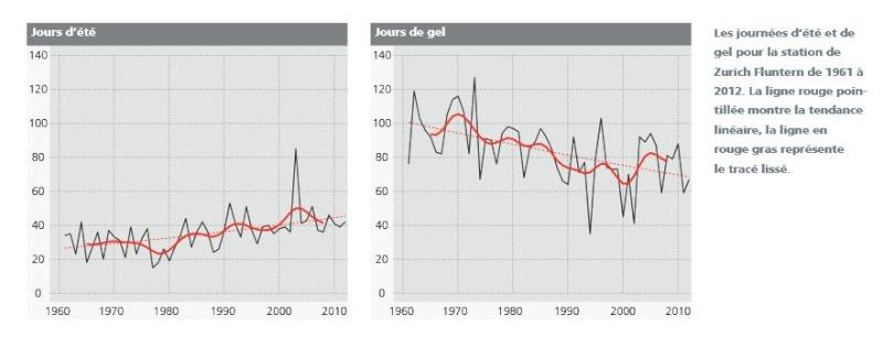 Vers la fin du recul des glaciers ? ... à moyen terme ! Suisse12