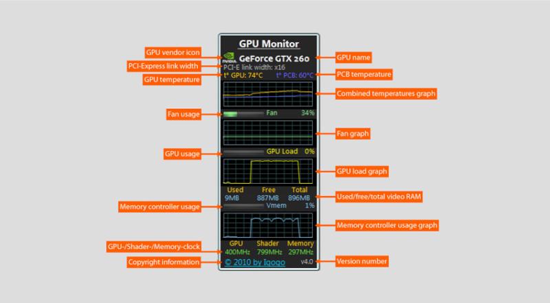GPU Monitor 10.3 - Σας επιτρέπει να παρακολουθείτε την κατάσταση της κάρτας γραφικών σας Gpumon10